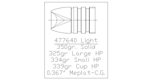 477-640 light weights